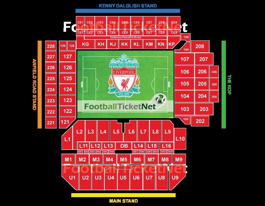 Image Result For Vivo Manchester City Vs Liverpool En Vivo Bein Sports