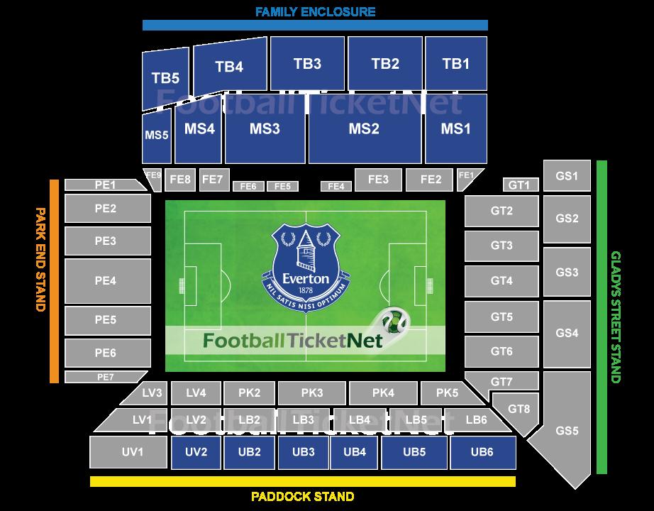 Everton vs Liverpool 08/04/2018 | Football Ticket Net